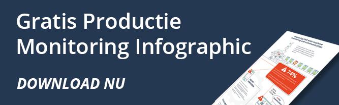 Download nu gratis productie monitoring infographic