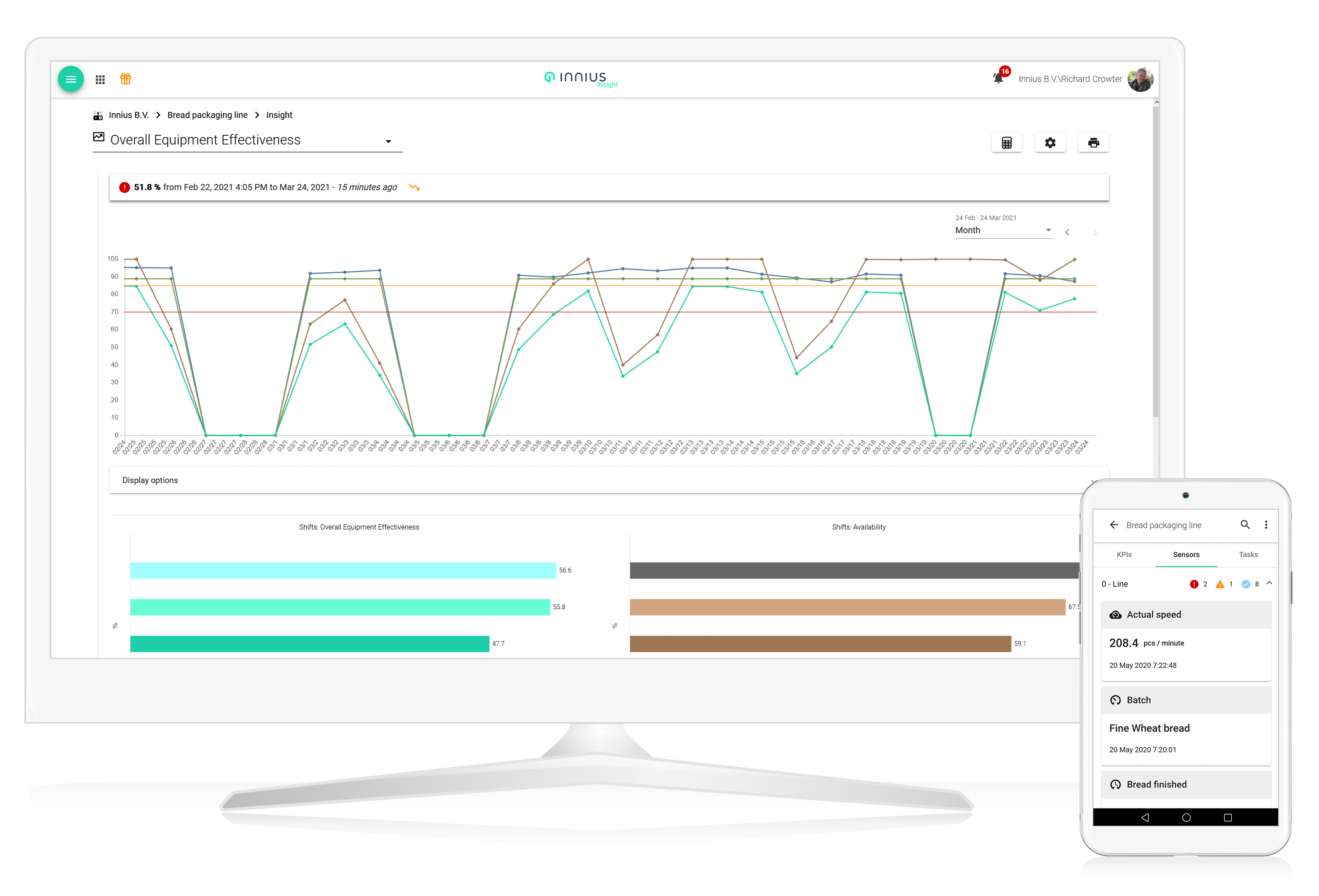 Innius Screens for Desktop and Mobile showing OEE and Sensors