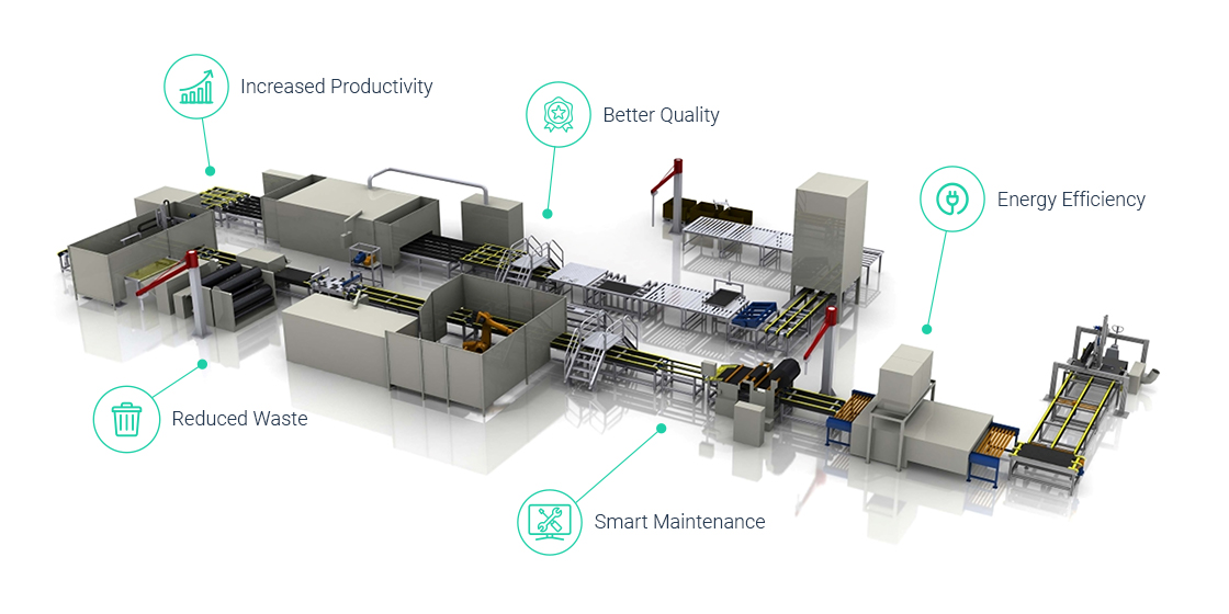 Benefits Of Innius For Your Factory Production Line
